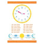 Early Learning Poster Telling Time, BCP1841