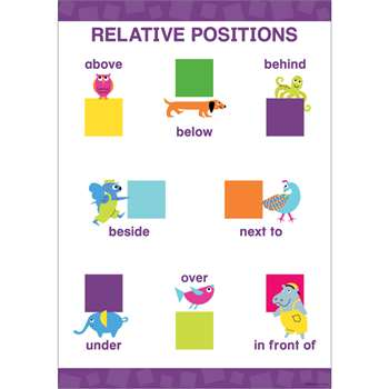 Early Learning Poster Relative Positions, BCP1842