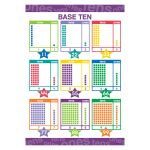 Early Learning Poster Base 10 Math, BCP1846