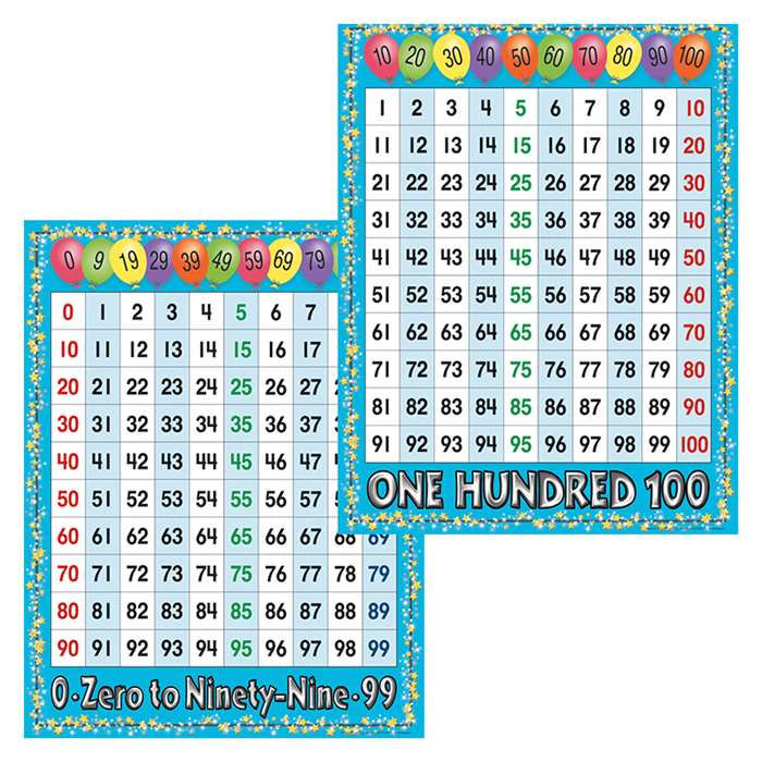 Number Grids Chart Set, BCPLL526