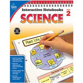 Interactive Notebooks Science Gr 2, CD-104906