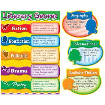 Literary Genres Bulletin Board Set By Carson Dellosa