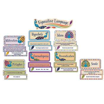 You-Nique Figurative Language Bulletin Board Set, CD-110323