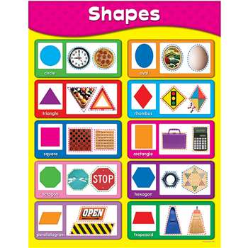 Chartlets Shapes By Carson Dellosa