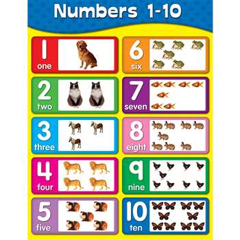 Chartlets Numbers 1-10 By Carson Dellosa