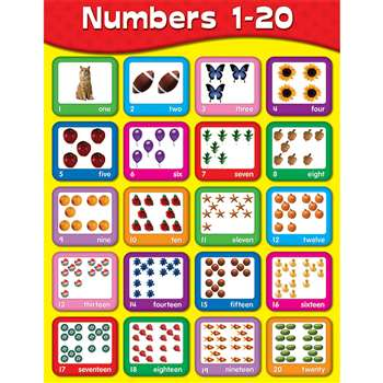 Chartlets Numbers 1-20 By Carson Dellosa