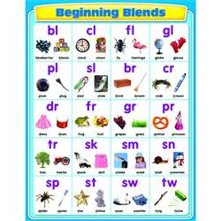 Beginning Blends Chartlet By Carson Dellosa