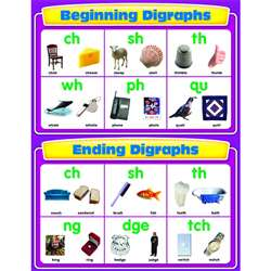 Beginning And Ending Digraphs Chartlet By Carson Dellosa
