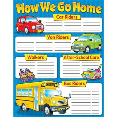 How We Go Home Chartlet Gr K-3 By Carson Dellosa