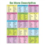 Be More Descriptive Laminated Chartlet By Carson Dellosa