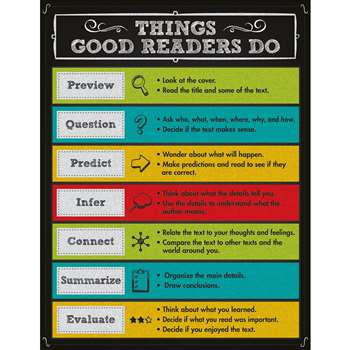 Things Good Readers Do Chartlet Gr 2-8, CD-114113