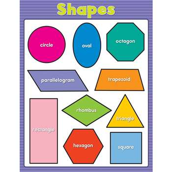 Shapes Chartlet Gr Pk-2, CD-114114