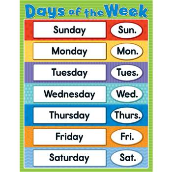 Days Of The Week Chartlet Gr K-4, CD-114115