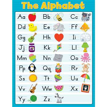 The Alphabet Chartlet Gr Pk-2, CD-114119
