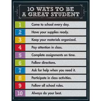 10 Ways To Be A Good Student Chartlet Gr 1-5, CD-114124