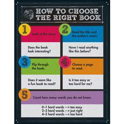 How To Choose The Right Book Chartlet Gr 1-5, CD-114129