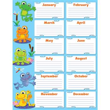 Funky Frogs Birthday Chart By Carson Dellosa