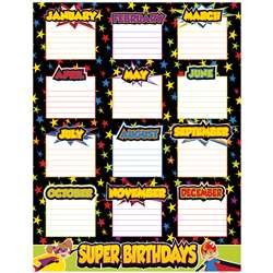 Super Power Birthday Chartlet, CD-114204