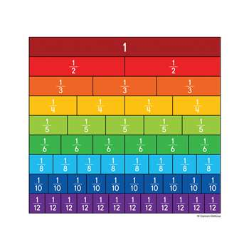 Shop Fraction Bars Cut Outs - Cd-120492 By Carson Dellosa
