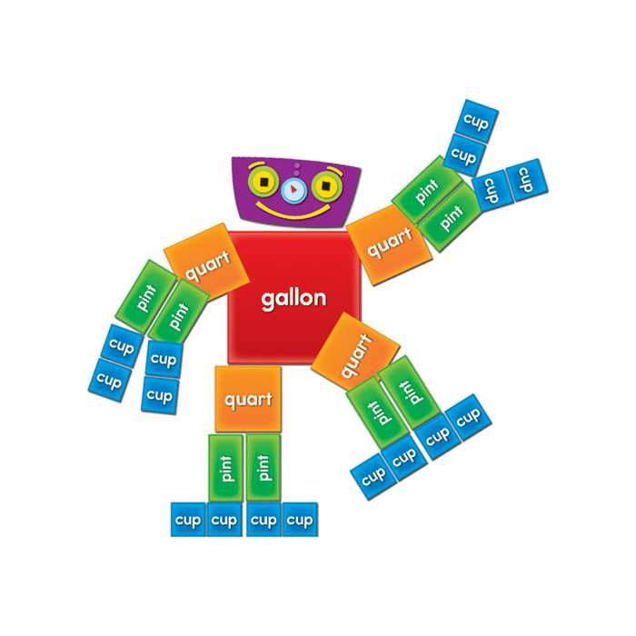 Gallon Man Colorful Cut Outs Gr 1-4, CD-120499