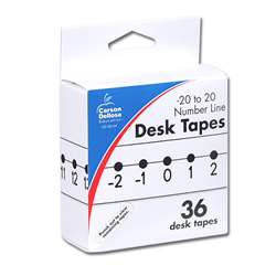 Desk Tapes -20 To 20 Number Line Gr K-5, CD-122124