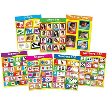 Early Learning Chartlet Set By Carson Dellosa