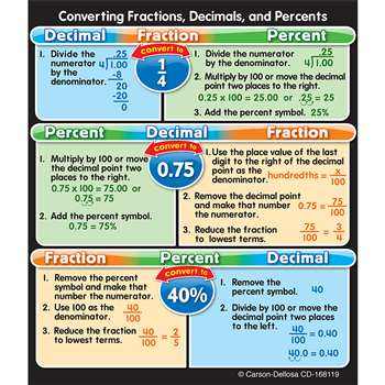 Fractions Decimals And Percents Study Buddies By Carson Dellosa