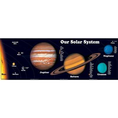 Bb Set Our Solar System By Carson Dellosa