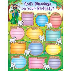 God'S Blessings On Your Birthday. By Carson Dellosa