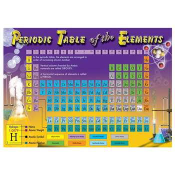 Periodic Table Of The Elements Bulletin Board Set By Carson Dellosa