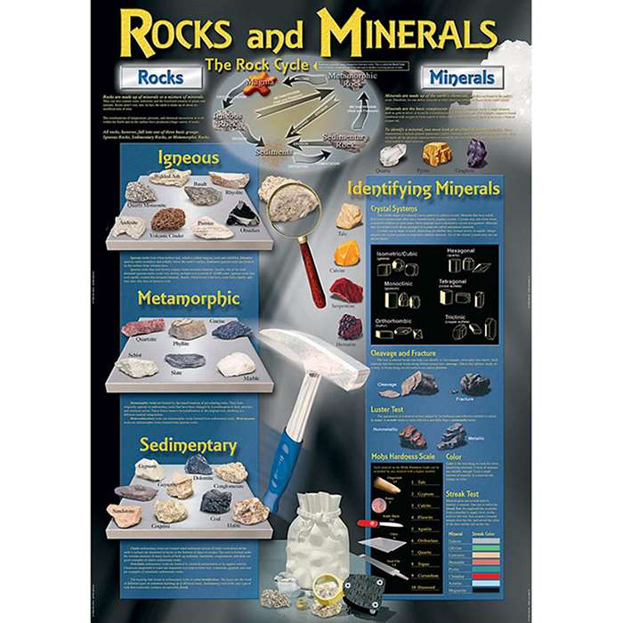 Rocks And Minerals Bulletin Board By Carson Dellosa