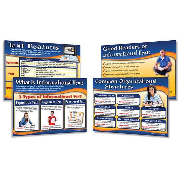 All About Informational Text Bulletin Board Set By Carson Dellosa