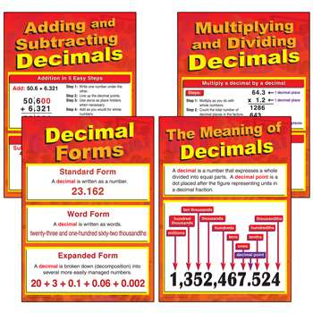 Shop All About Decimals Bbs - Cd-410090 By Carson Dellosa