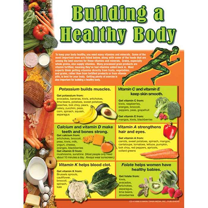Chartlets Building A Healthy Body Gr 4-8 By Carson Dellosa