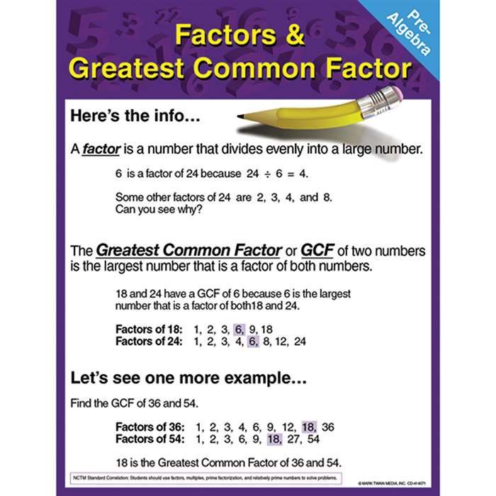 Pre-Algebra Factors & Greatest Common Factor Chartlet By Carson Dellosa