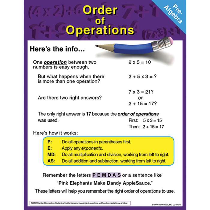 Pre-Algebra Order Of Operations Chartlet By Carson Dellosa