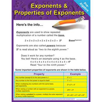 Pre-Algebra Exponents & Properties Of Exponents Chartlet By Carson Dellosa