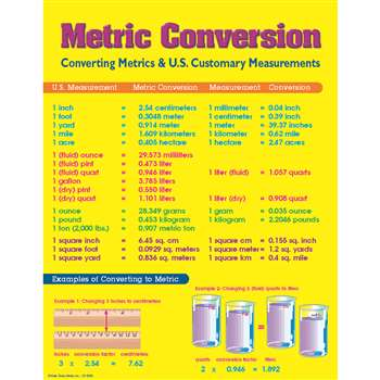 Chart Metric Conversion By Carson Dellosa