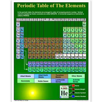 Periodic Table Of Elements Chartlet By Carson Dellosa