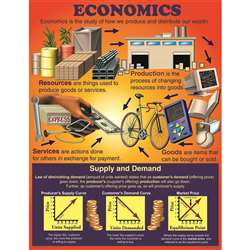 Chartlet Economics By Carson Dellosa