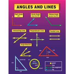 Angles And Lines Chartlet By Carson Dellosa