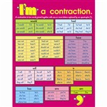 Chartlet Contractions 17 X 22 By Carson Dellosa