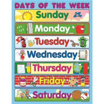 Chart Days Of The Week By Carson Dellosa