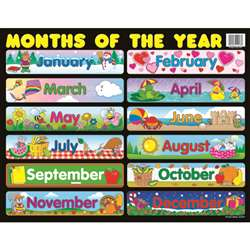 Chartlet Months Of The Year 17 X 22 By Carson Dellosa