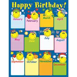 Chartlet Smiley Face Birthday 17 X 22 By Carson Dellosa