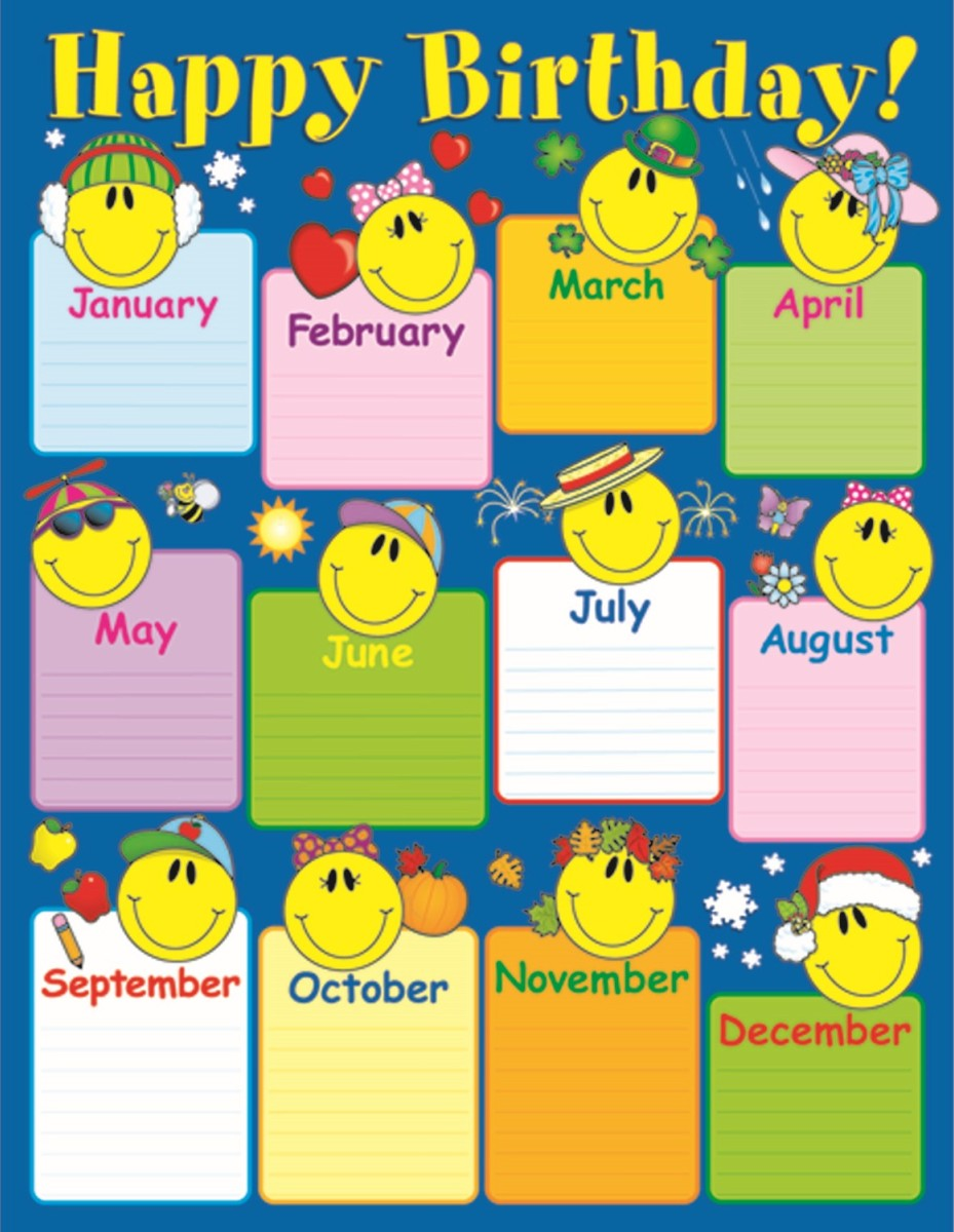 Innovative Birthday Charts For Classroom : Chartlet smiley face birthday by carson dellosa