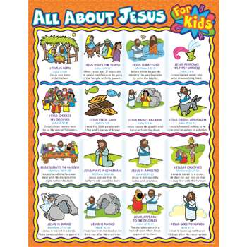 All About Jesus For Kids By Carson Dellosa