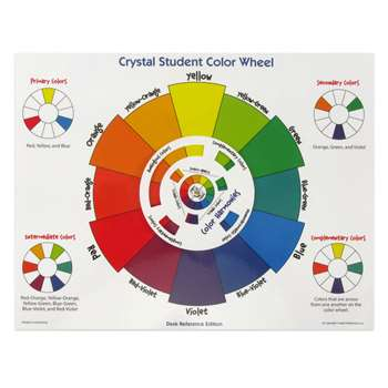 Color Wheel Desk Reference By Crystal Productions