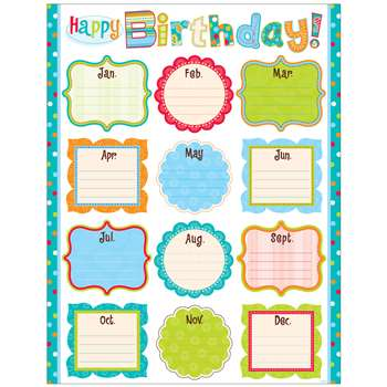 Happy Birthday Dot Chart By Creative Teaching Press