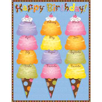 Birthday Dots On Chocolate Chart By Creative Teaching Press